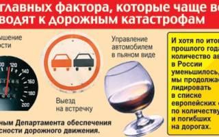 Виды ДТП на автомобильном транспорте