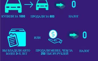 При продаже авто какой налог нужно заплатить