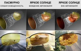 Какие очки для водителей лучше выбрать