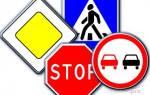 Какие группы дорожных знаков существуют